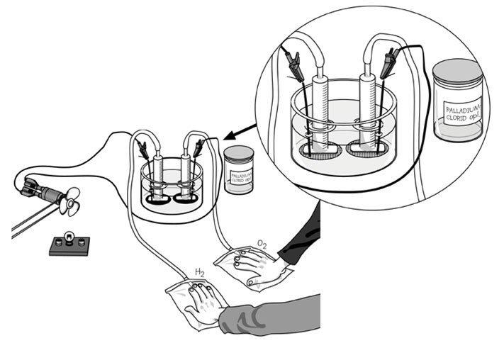 Forsøg-med-brændselscelle