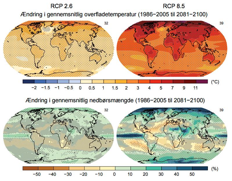 Fremtidsberegninger. Klik på billedet for at læse hele rapporten. Scroll ned til rapportens side 20 for at se fremtidsberegningerne. Kilde: IPCC/DMI s. 20.